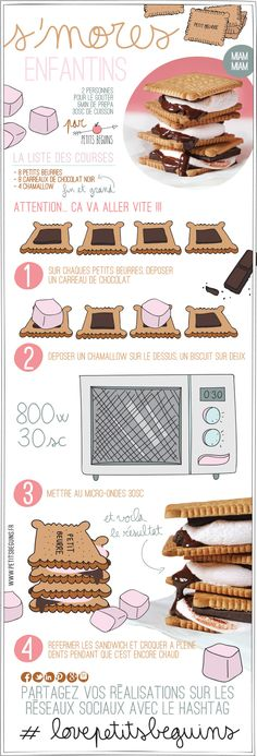 S'mores - Recette - My Little Box - Petits Béguins by loretta Sweet Recipes, Snack Recipes, Cooking Recipes, Cheat Meal, French Food, Food Illustrations, Little Box, Food Inspiration, Kids Meals