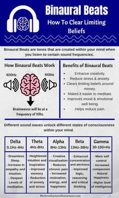 How binaural beats and the brain waves are connected. Find out how to achieve maximal benefits from a binaural beats session. Reiki, Solfeggio Frequencies, Binaural Beats, Sound Healing, Brain Waves, Music Therapy, Stress And Anxiety, Einstein, Positivity
