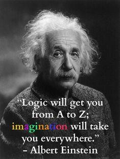 Poster A3 Albert Einstein Citas Motivacionales Motivational Quotes 03