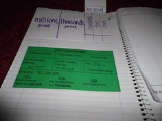 Math notebook. this is a great way to organize a math notebook and make it actually useful for students.