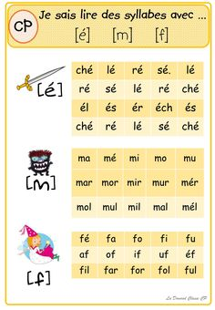 Read In French, Learn French, Teaching Reading, Teaching Kids, French Alphabet, French Verbs, French Classroom, French Resources, French Immersion