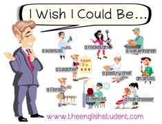 modal verbs, ESL, ESL grammar, grammar, occupations, tenses