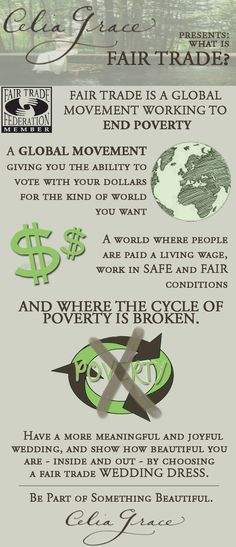 #fairtrade #infographic #fairplay www.ampleearth.com