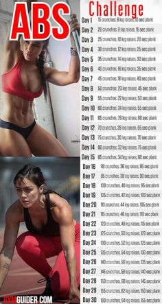 The Ultimate 30 Day Plank Challenge for Your Strongest Core - Abs Workout Fitness Workouts, Best Core Workouts, Gym Workout Tips, Plank Workout, Fun Workouts, Gym Core Workout, Daily Workout Routine, Best Workout Plan, Workout Log