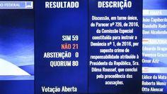 Por 59 votos a 21, plenário do Senado aprova denúncia contra Dilma