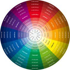 Цветовой круг шугаева в векторе :: Графика :: Компьютерный форум Ru.Board