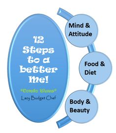 Self confidence and self improvement makeover plan