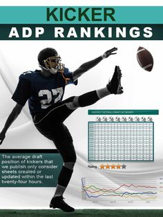 The ADP (Average Draft Position) of every kicker for the 2014 fantasy football season. Football Icon, Football Love, Football Season, Fantasy Football Players, Fantasy Football Rankings, Football Positions, Architecture Tattoo, New Orleans Saints, Carolina Panthers