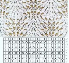 Lace Knitting Stitches, Lace Knitting Patterns, Knitting Charts, Lace Patterns, Easy Knitting, Stitch Patterns, Knitting Socks, Knitting Needles, Knit Crochet