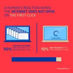 Internet fun random facts