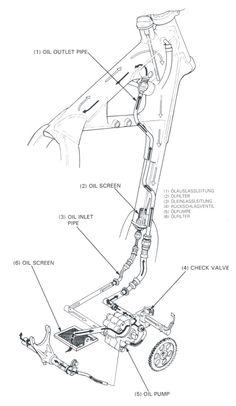 Plan de boucle arrière scrambler moto dominator XR SLR 650