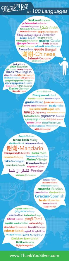 "Learn how to say ""thank you"" in 100 languages! This infographic shows translations for ""thank you"" into many different languages, including Spanish, Korean, German and Japanese.  Did you know that word for ""thank you"" in Zulu is Ngiyabonga? This graphic shows you this translation and many more! #infographics"