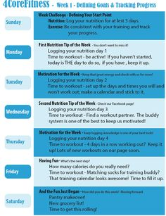 Plan for week 1 =)  keeping up with me... yes, focusing on nutrition, the workouts are just about to start coming too...