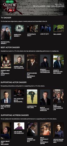 October 18, 2012 ~ CWA Crime Thriller Awards (UK). Four nominations for SHERLOCK (BBC): 1) TV Dagger: SHERLOCK Series 2.    2) Best Actor Dagger: Benedict Cumberbatch. 3) Supporting Actor Dagger:  Martin Freeman. 4)  Supporting Actress Dagger: Una Stubbs. SHERLOCK, BENEDICT CUMBERBATCH, AND MARTIN FREEMAN WON.