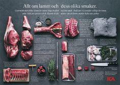 ICA - Elin Åstrom Matstylist