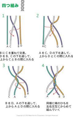 メルヘンアート 結び方の基本1