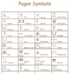 Some Pagan symbols.  Perhaps a nice addition to a Book of Shadows?  Definitely good for spellwork.  If nothing else, great to draw and use as a focal point for meditation.