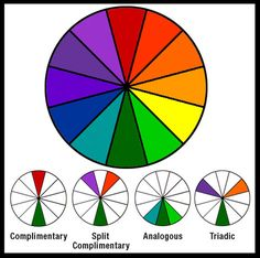 Learn All About The Color Wheel: The Color Wheel - Color Harmony and Creating Color Schemes
