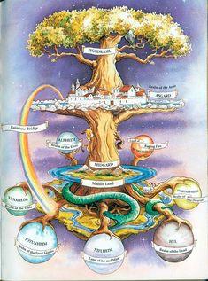 Мировой ясень Иггдрасиль и девять миров скандинавской мифологии