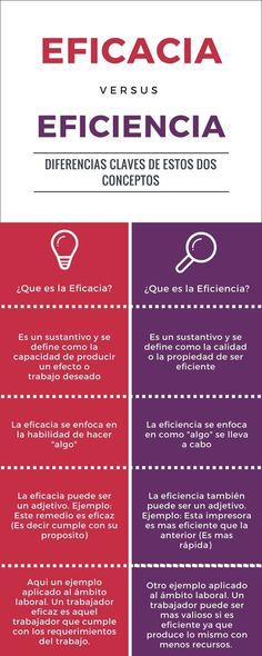 Infografia-de-Eficacia-vs-Eficiencia.jpg (800×2000) #arteparaempresa #activate #sueña #emprendimiento #Marketing #motivacion