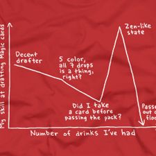 MTG shirts for your body - Cardboard Crack