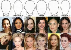 frizurák ovális fejformához - Google keresés