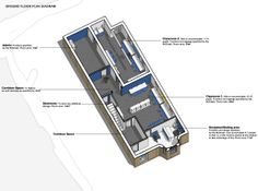 Planning Permission, Ground Floor Plan, Architecture Design, Floor Plans, Classroom, How To Plan, Storage, Building, Class Room
