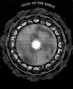 Smith's illustrated astronomy By Asa Smith  http://2.bp.blogspot.com/-8DAXJYD-F-o/TnKnZqv_x7I/AAAAAAAAQcw/kuDJ9QD3IvI/s1600/Zodiac.jpg
