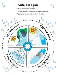 fichas para el ciclo del agua File Folder Activities, Primary Activities, Craft Activities For Kids, Science Activities, Teaching Resources, Science Lessons, Science Projects, School Projects, Earth Science