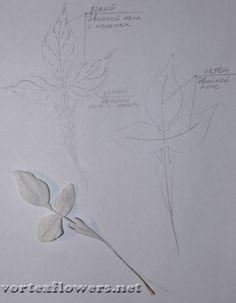 листья для розы мастер-класс