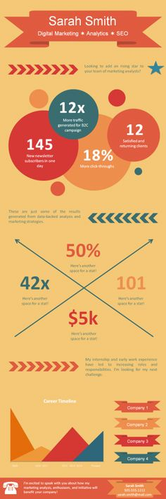 Resume infographic & Advice 4 Templates for Infographic Resumes - Image Description HubSpot infographic resume Infographic Resume, Infographic Templates, Infographics, Greeting Cards Uk, Series B Funding, Visual Resume, Digital Marketing, Food Tech, Business Advice