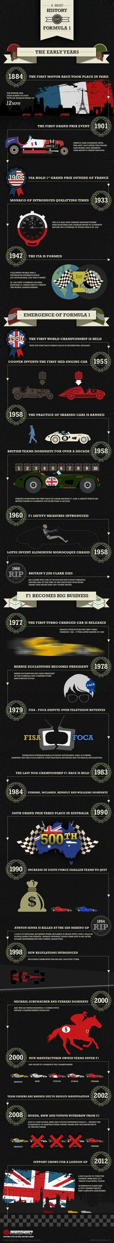 History of Formula 1 Infographic