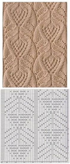 Ideas Knitting Stitches Sweaters Tricot For 2019 Lace Knitting Stitches, Lace Knitting Patterns, Knitting Charts, Loom Knitting, Knitting Designs, Free Knitting, Knitting Projects, Stitch Patterns, Position