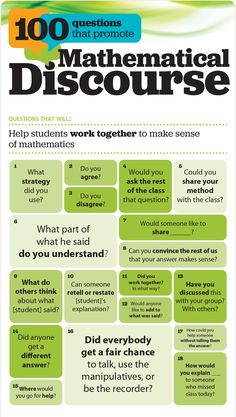 By Gladis Kersaint - 100 questions from a mathematics expert to help promote mathematical thinking and discourse in the classroom.