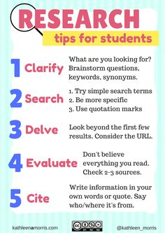 Research tips for students by Kathleen Morris - clarify search delve evaluate cite