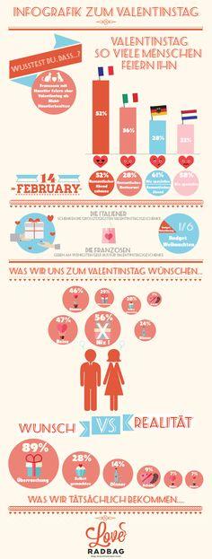 Die Ehrlichsten Valentinstag Sprüche Für Wolke 8 | Quotes Quotes,  Valentines And Blog