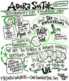 Graphic Recording: TEDxBerkley 2015 - Adora Svitak by Melinda Walker ~ OneSquigglyLine.com