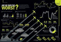 33 informative und kreative Beispiele guter Infografiken | print24 Blog