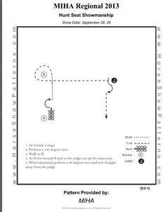 Showmanship pattern Showmanship pattern - Art Of Equitation Horse Pattern, Pattern Art, Horsemanship Patterns, Hunt Seat, Horse Exercises, Western Riding, Horse Training, Horse Barns, Show Horses
