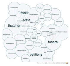 Social media remained negative during Thatcher 1