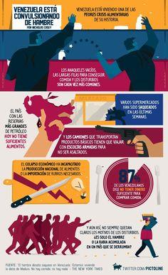 Pictoline: Venezuela   Imperios del Gonza