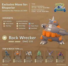 Pokemon Go Chart, Go Game, Pokemon Games, Super Powers, Fnaf, Transformers, Surfing, Videogames, Surf