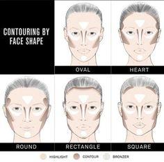 makeup tutorial contouring | Tumblr