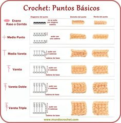 Puntos crochet Needed for translations of stitches from Spanish to English. Crochet Instructions, Crochet Diagram, Crochet Chart, Crochet Basics, Diy Crochet, Crochet Baby, Cotton Cord, Crochet Cross, Crochet Stitches Patterns