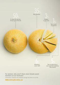 Cucumbers and Melons Infographics   http://www.designhoover.com/cucumbers-melons-infographics/ #Infographics: