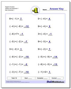 These order of operations worksheets mix basic arithmetic, including parentheses and exponents. If you are looking for order of operations worksheets that test your knowledge of the PEMDAS rules, these math worksheets are a good start. Pemdas Worksheets, Adding Integers Worksheet, Multiplication And Division Worksheets, Multiplying And Dividing Integers, Math Addition Worksheets, Free Printable Math Worksheets, Subtraction Worksheets, Number Worksheets, 7th Grade Math Worksheets