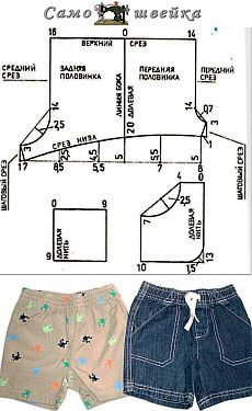 Sewing Patterns Shorts Kids Ideas For 2019
