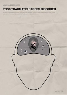 'Minimal posters about mental disorders': Post-Traumatic Stress Disorder