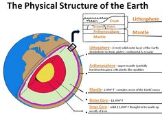 science6shms [licensed for non-commercial use only] / Earth Science