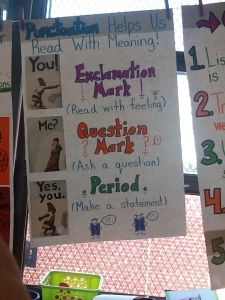 Punctuation Anchor Chart to help with Fluency. Great website on Anchor Charts- Chartchums.